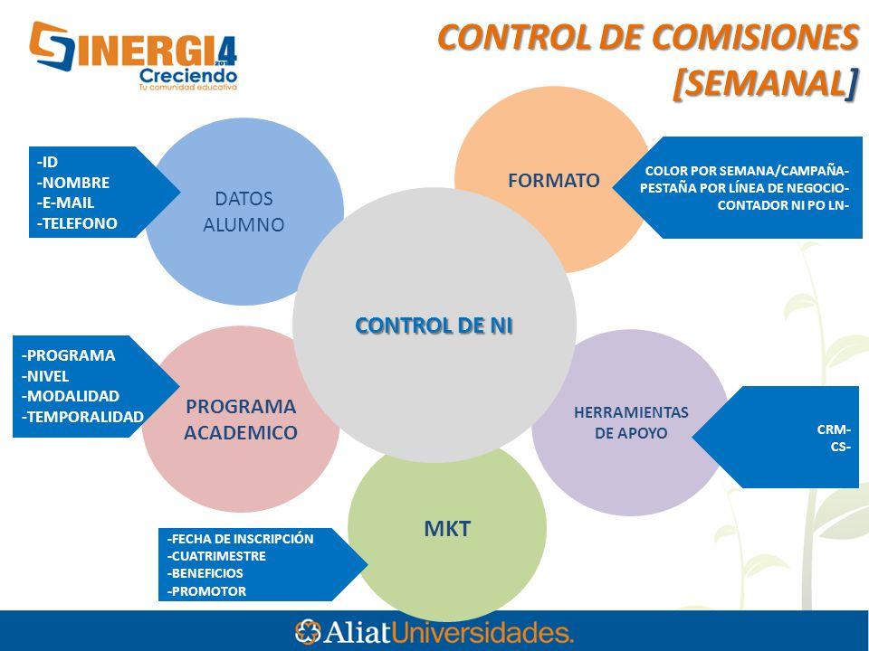 CONTROL DE COMISIONES [SEMANAL]